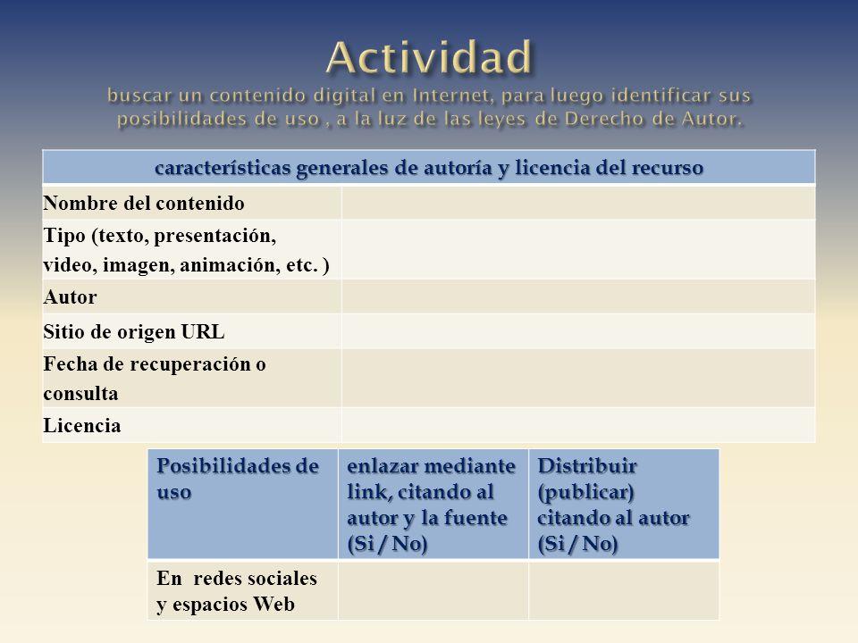características generales de autoría y licencia del recurso