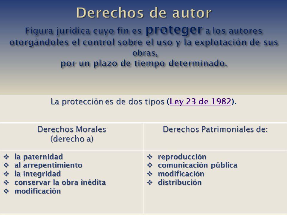 Derechos de autor Figura jurídica cuyo fin es proteger a los autores otorgándoles el control sobre el uso y la explotación de sus obras, por un plazo de tiempo determinado.