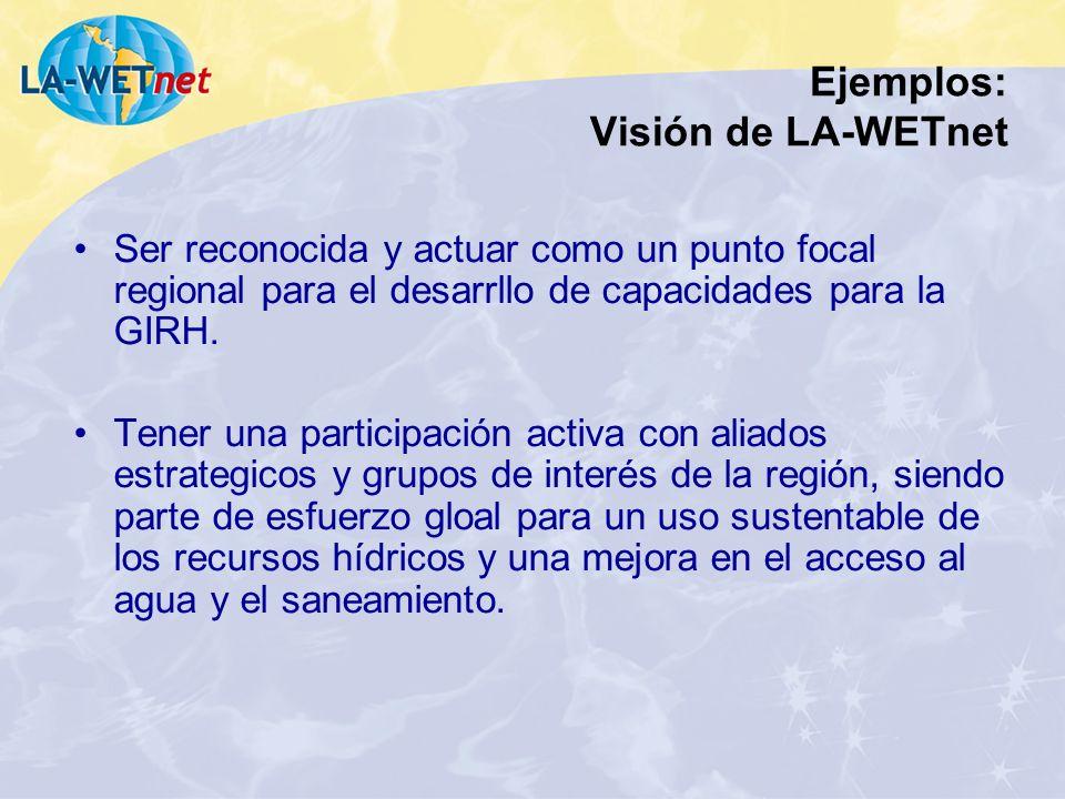 Ejemplos: Visión de LA-WETnet