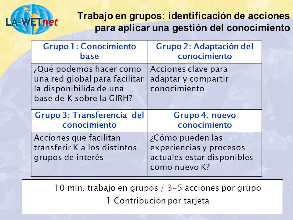 10 min. trabajo en grupos / 3-5 acciones por grupo