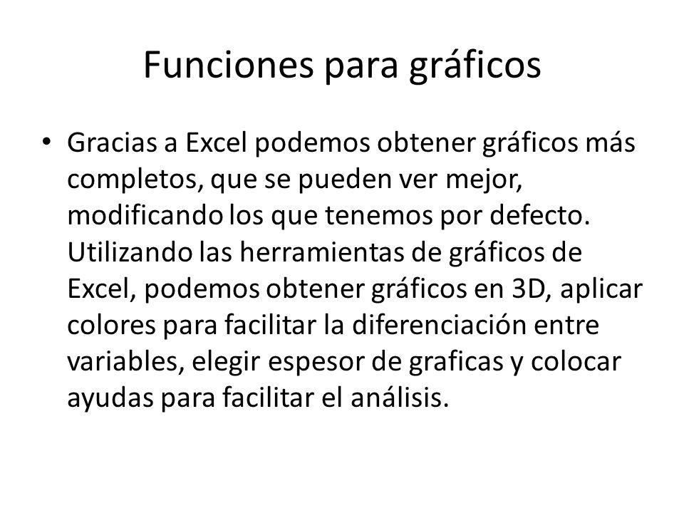 Funciones para gráficos
