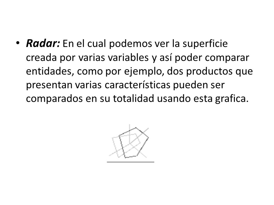 Radar: En el cual podemos ver la superficie creada por varias variables y así poder comparar entidades, como por ejemplo, dos productos que presentan varias características pueden ser comparados en su totalidad usando esta grafica.