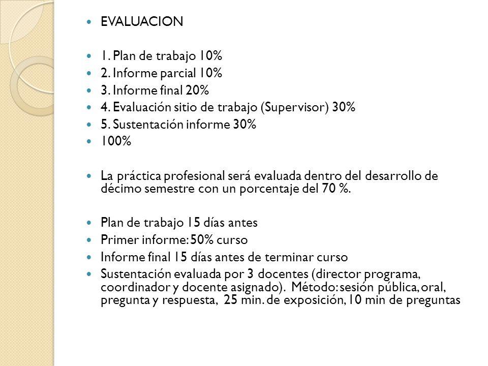 EVALUACION 1. Plan de trabajo 10% 2. Informe parcial 10% 3. Informe final 20% 4. Evaluación sitio de trabajo (Supervisor) 30%