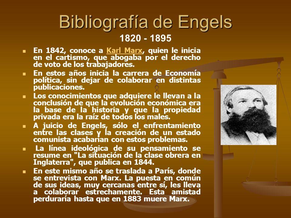 Bibliografía de Engels 1820 - 1895