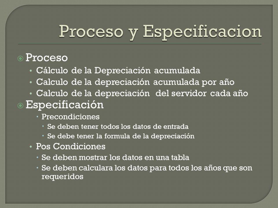 Proceso y Especificacion