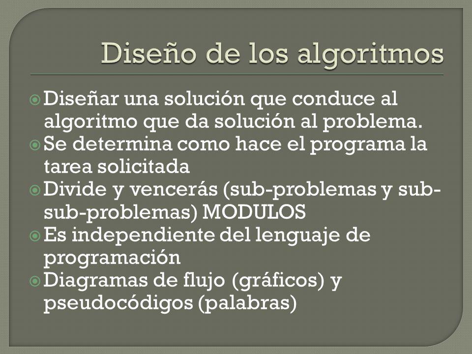 Diseño de los algoritmos