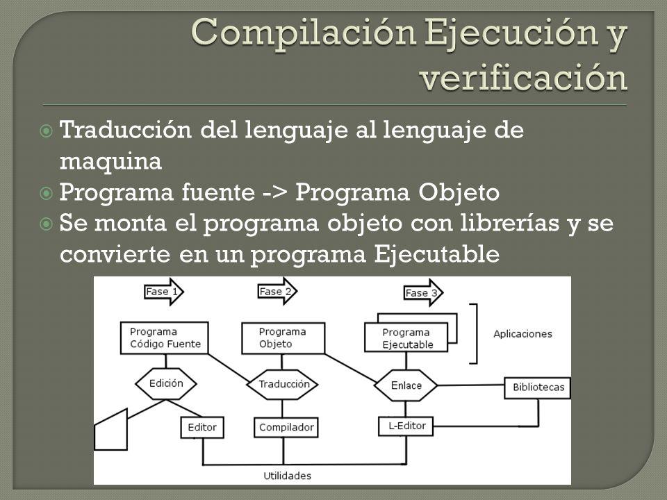 Compilación Ejecución y verificación