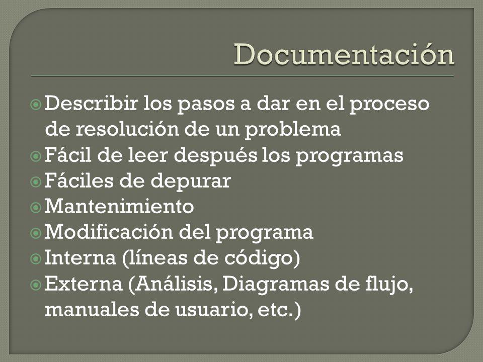 Documentación Describir los pasos a dar en el proceso de resolución de un problema. Fácil de leer después los programas.