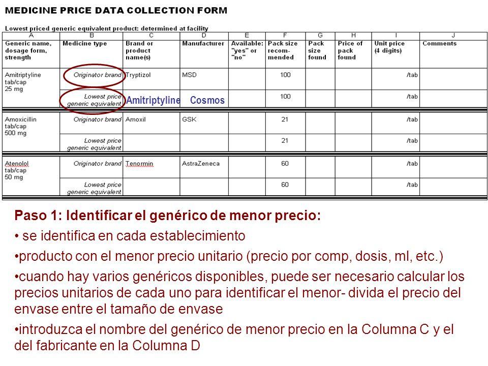 Paso 1: Identificar el genérico de menor precio:
