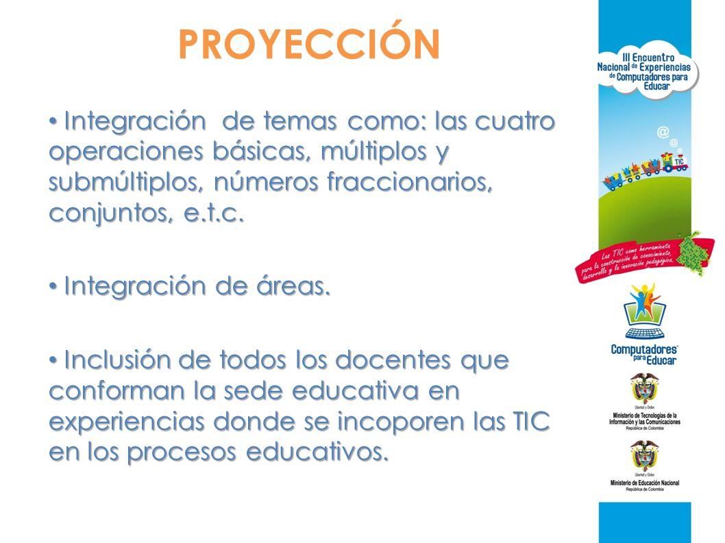 PROYECCIÓN Integración de temas como: las cuatro operaciones básicas, múltiplos y submúltiplos, números fraccionarios, conjuntos, e.t.c.