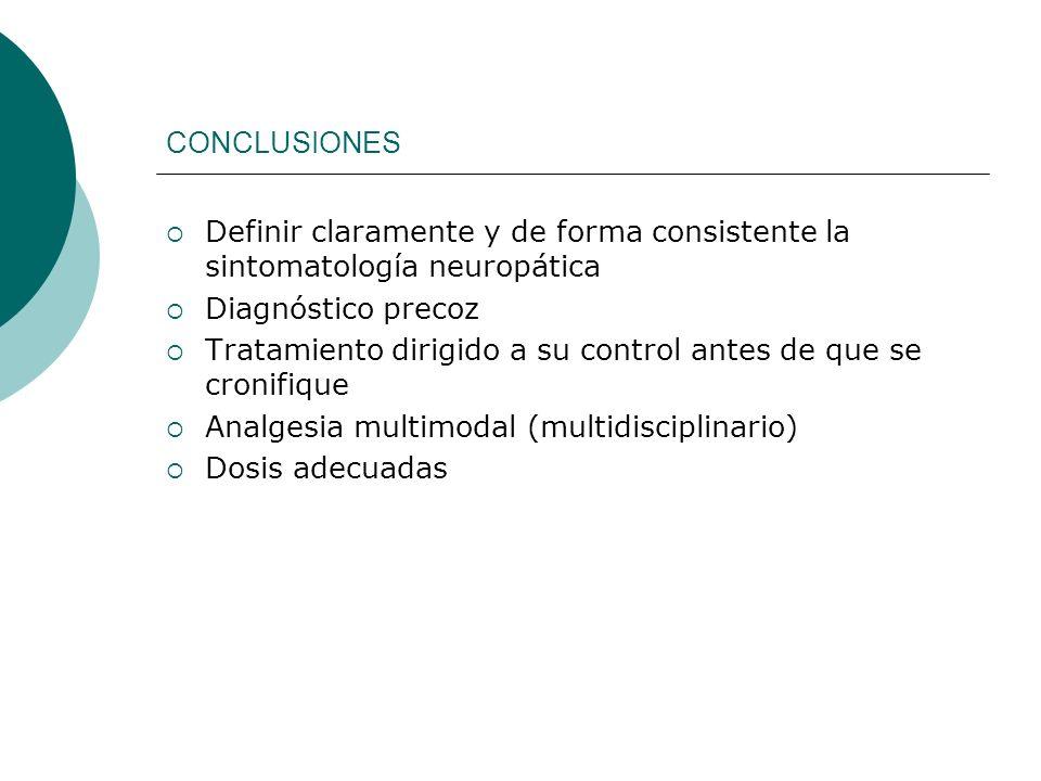 CONCLUSIONES Definir claramente y de forma consistente la sintomatología neuropática. Diagnóstico precoz.