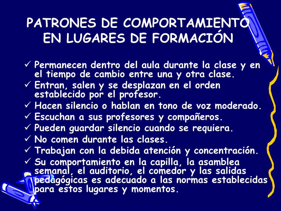 PATRONES DE COMPORTAMIENTO EN LUGARES DE FORMACIÓN