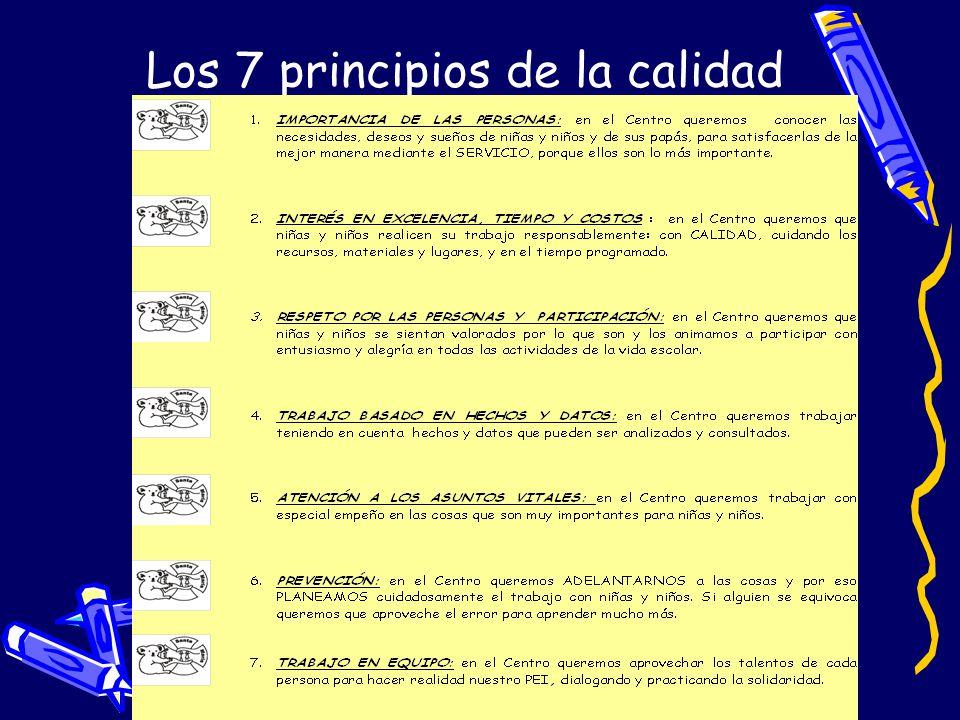 Los 7 principios de la calidad