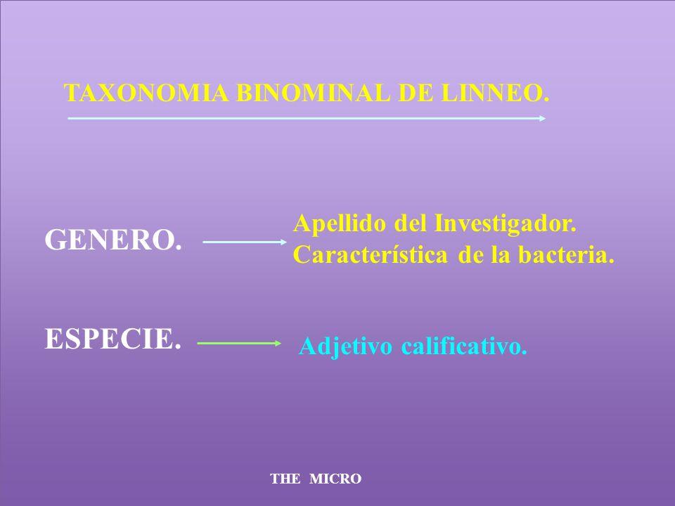 GENERO. ESPECIE. TAXONOMIA BINOMINAL DE LINNEO.