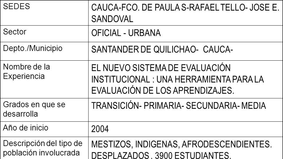 CAUCA-FCO. DE PAULA S-RAFAEL TELLO- JOSE E. SANDOVAL OFICIAL - URBANA