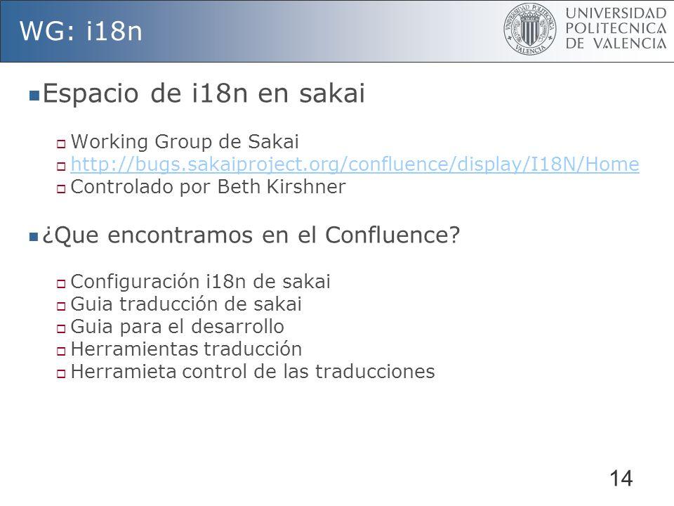 WG: i18n Espacio de i18n en sakai ¿Que encontramos en el Confluence