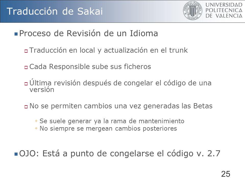 Traducción de Sakai Proceso de Revisión de un Idioma