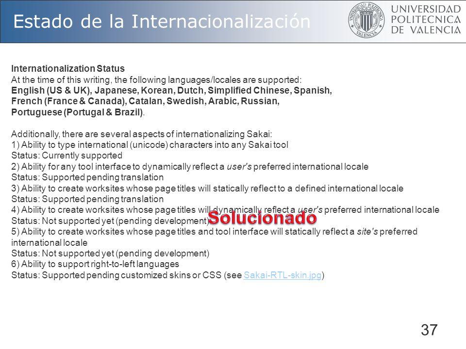 Estado de la Internacionalización