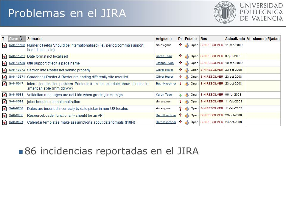 Problemas en el JIRA 86 incidencias reportadas en el JIRA