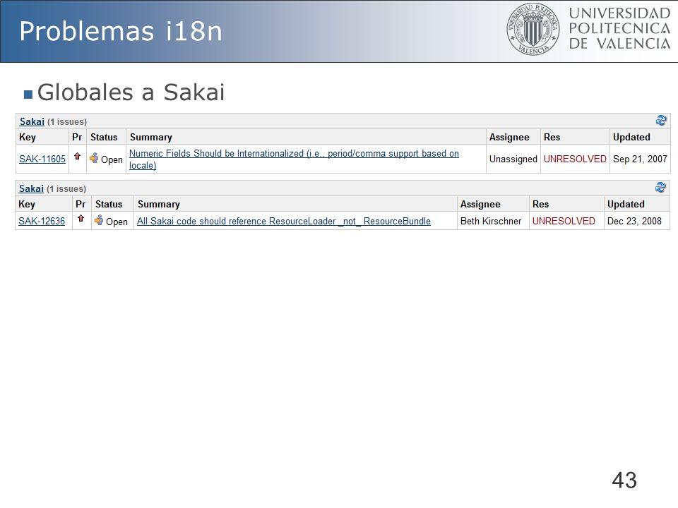 Problemas i18n Globales a Sakai