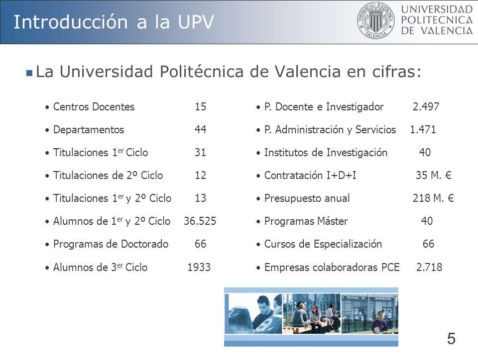 Introducción a la UPV La Universidad Politécnica de Valencia en cifras: Centros Docentes 15. Departamentos 44.