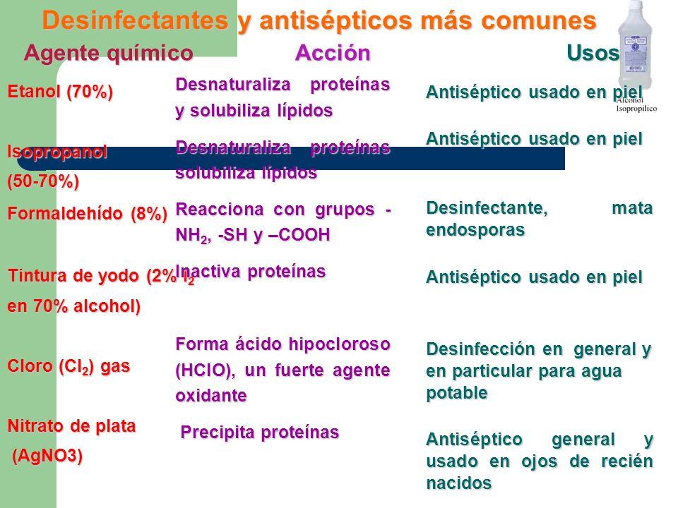 Desinfectantes y antisépticos más comunes