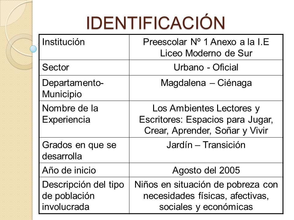 Preescolar Nº 1 Anexo a la I.E Liceo Moderno de Sur
