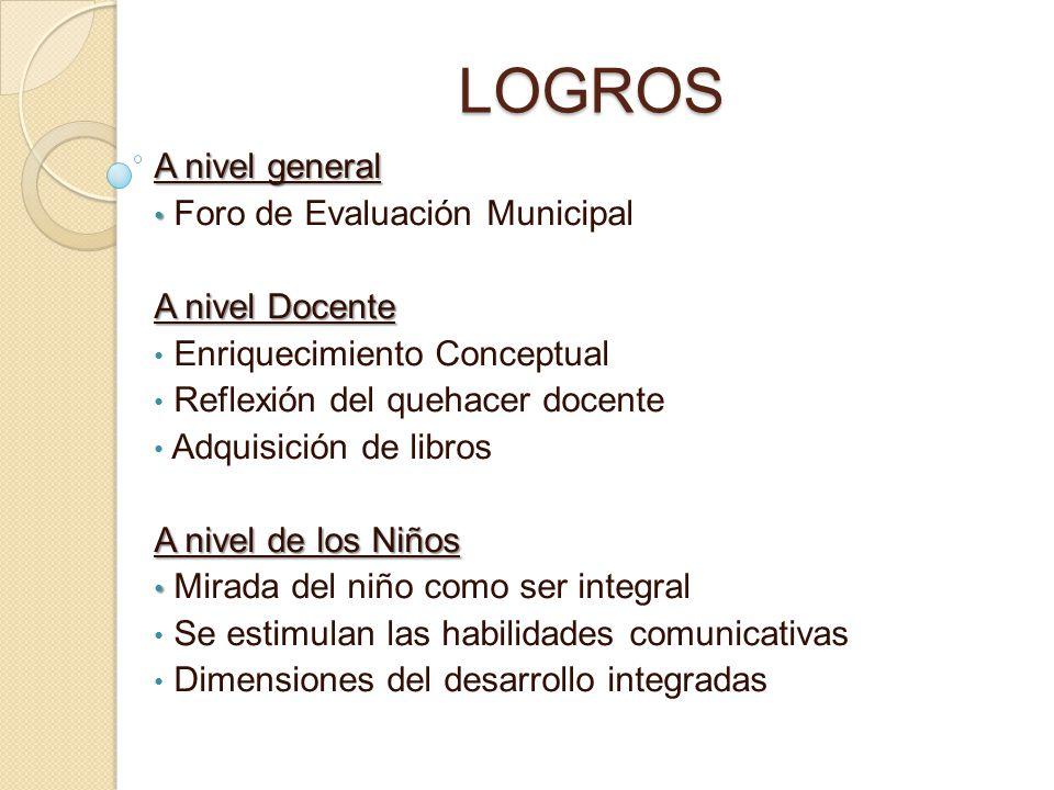 LOGROS A nivel general Foro de Evaluación Municipal A nivel Docente