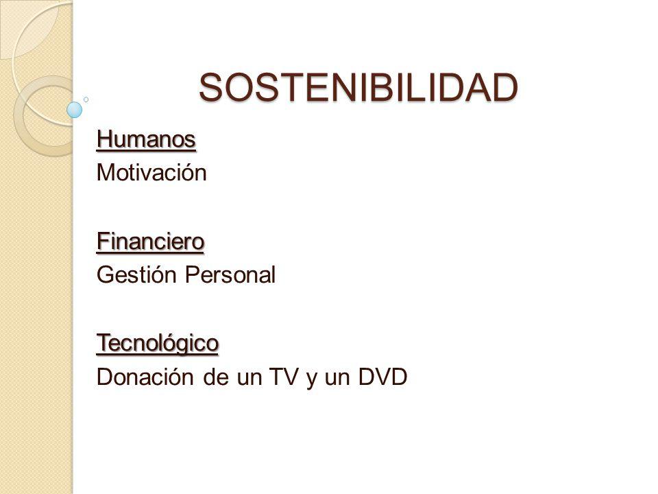 SOSTENIBILIDAD Humanos Motivación Financiero Gestión Personal