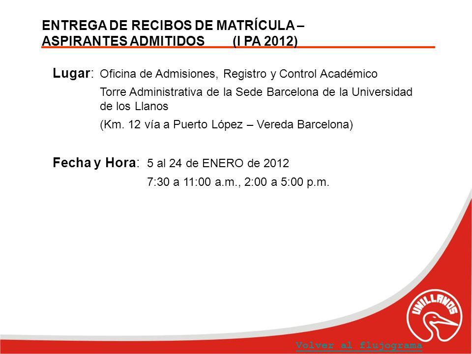 ENTREGA DE RECIBOS DE MATRÍCULA – ASPIRANTES ADMITIDOS (I PA 2012)