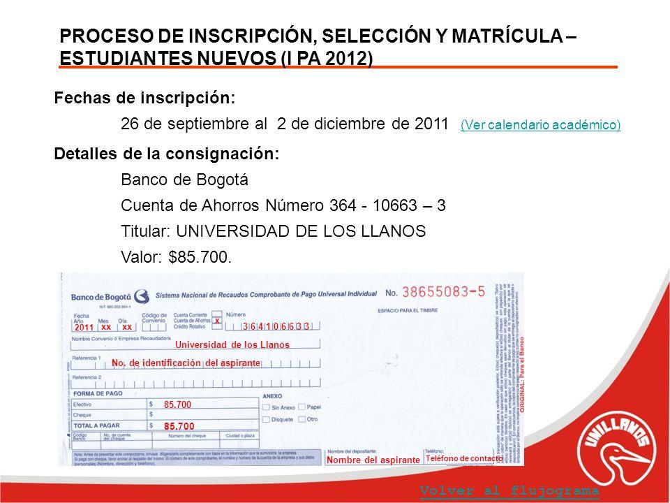 PROCESO DE INSCRIPCIÓN, SELECCIÓN Y MATRÍCULA – ESTUDIANTES NUEVOS (I PA 2012)