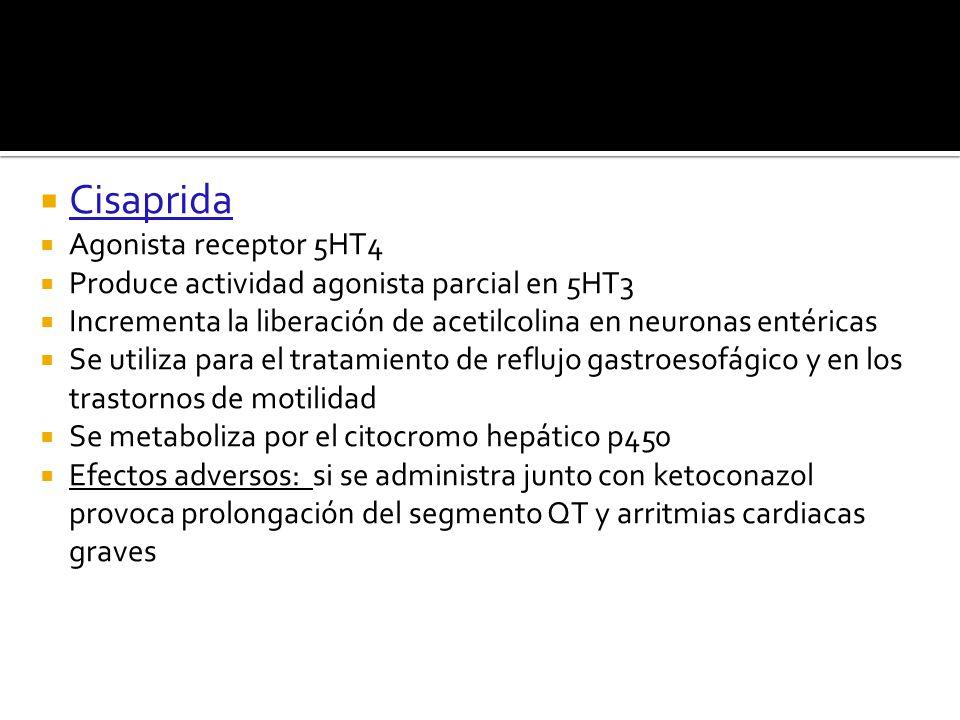 Cisaprida Agonista receptor 5HT4