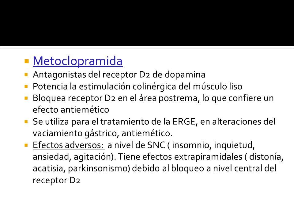 Metoclopramida Antagonistas del receptor D2 de dopamina