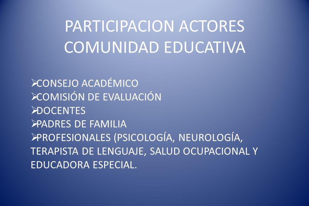 PARTICIPACION ACTORES COMUNIDAD EDUCATIVA