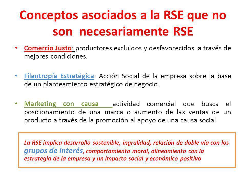 Conceptos asociados a la RSE que no son necesariamente RSE