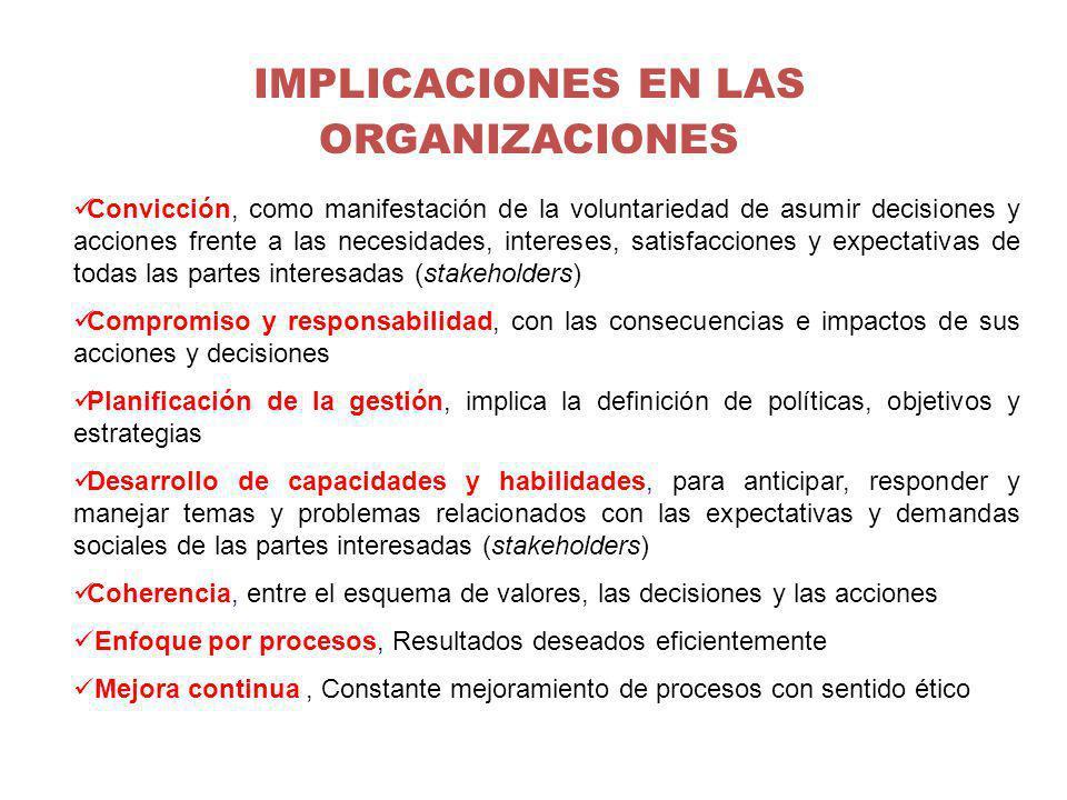 IMPLICACIONES EN LAS ORGANIZACIONES