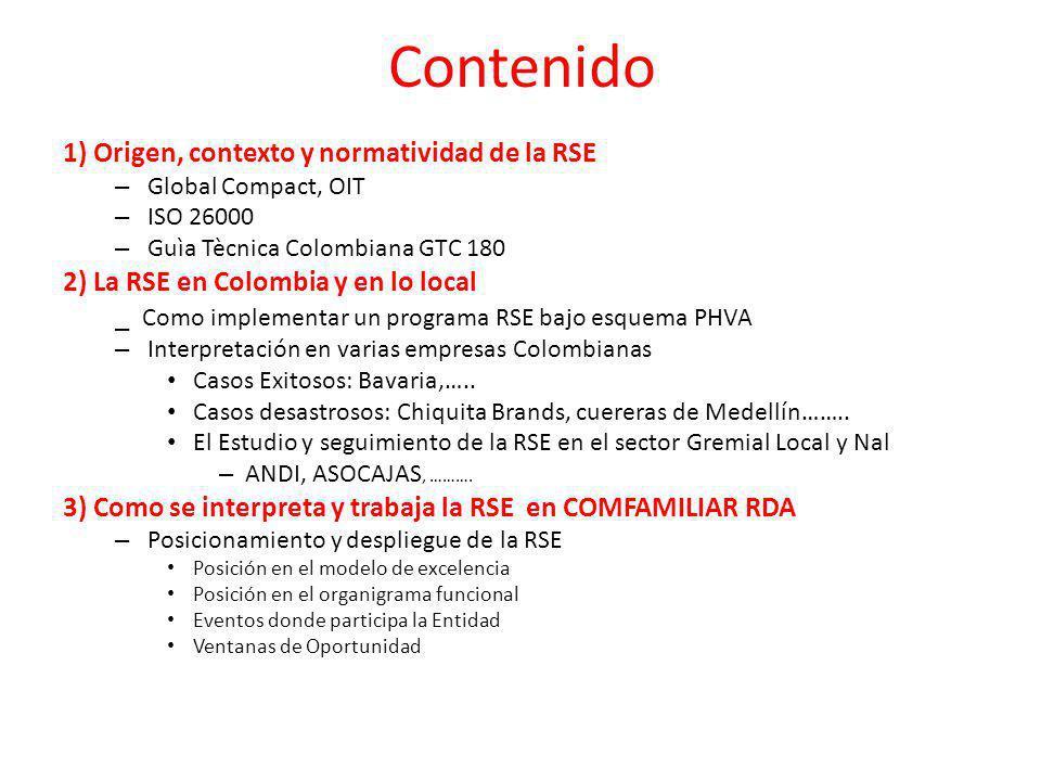 Contenido 1) Origen, contexto y normatividad de la RSE