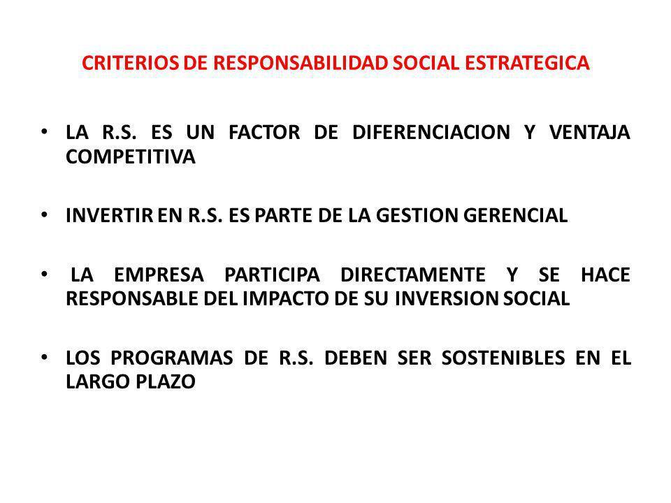CRITERIOS DE RESPONSABILIDAD SOCIAL ESTRATEGICA