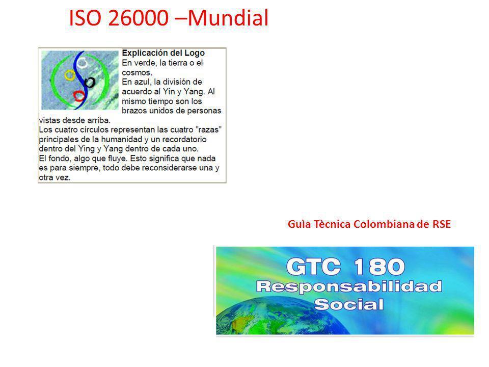 ISO 26000 –Mundial Guìa Tècnica Colombiana de RSE