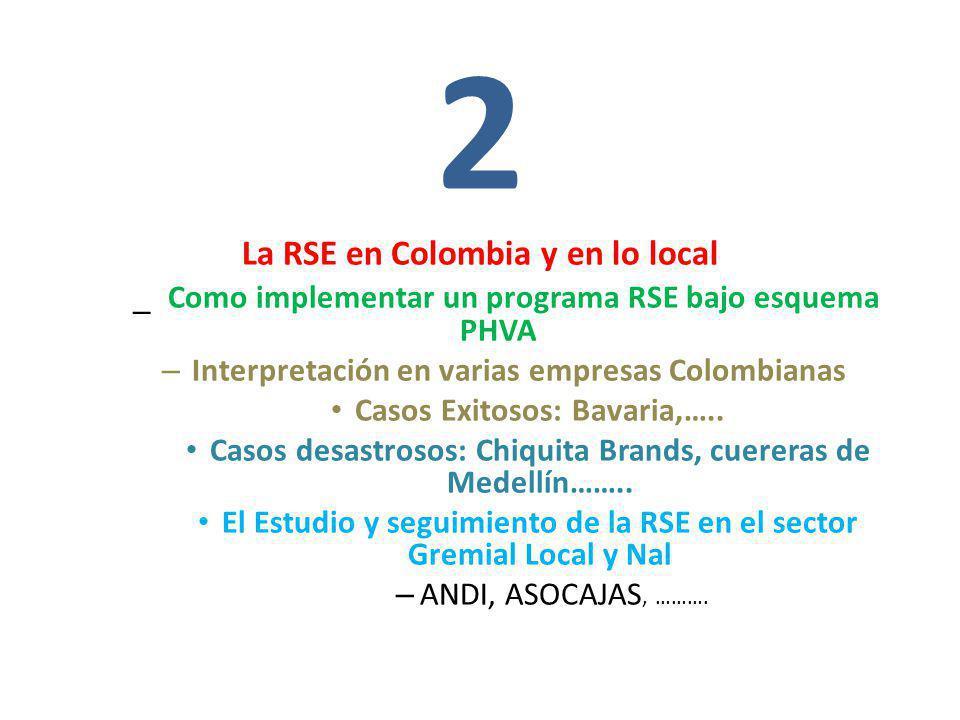 2 La RSE en Colombia y en lo local