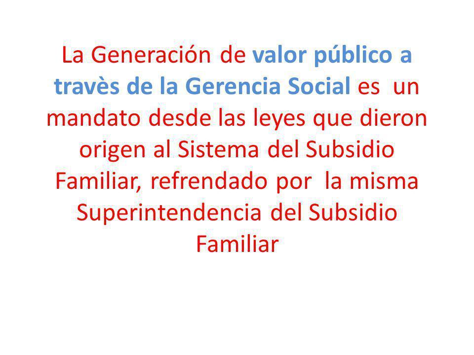 La Generación de valor público a travès de la Gerencia Social es un mandato desde las leyes que dieron origen al Sistema del Subsidio Familiar, refrendado por la misma Superintendencia del Subsidio Familiar