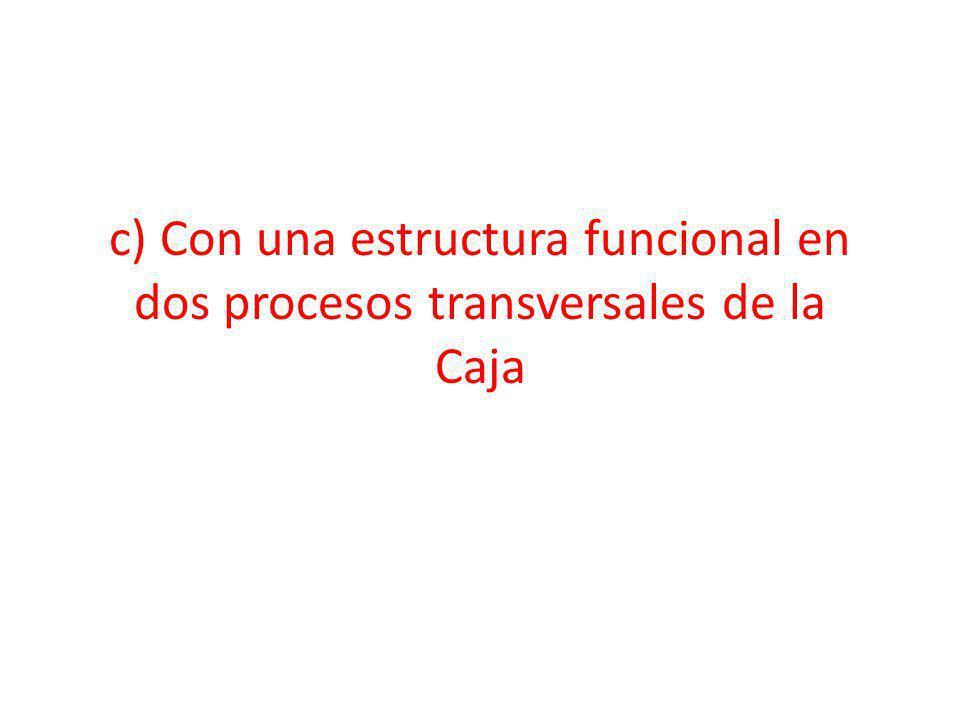 c) Con una estructura funcional en dos procesos transversales de la Caja