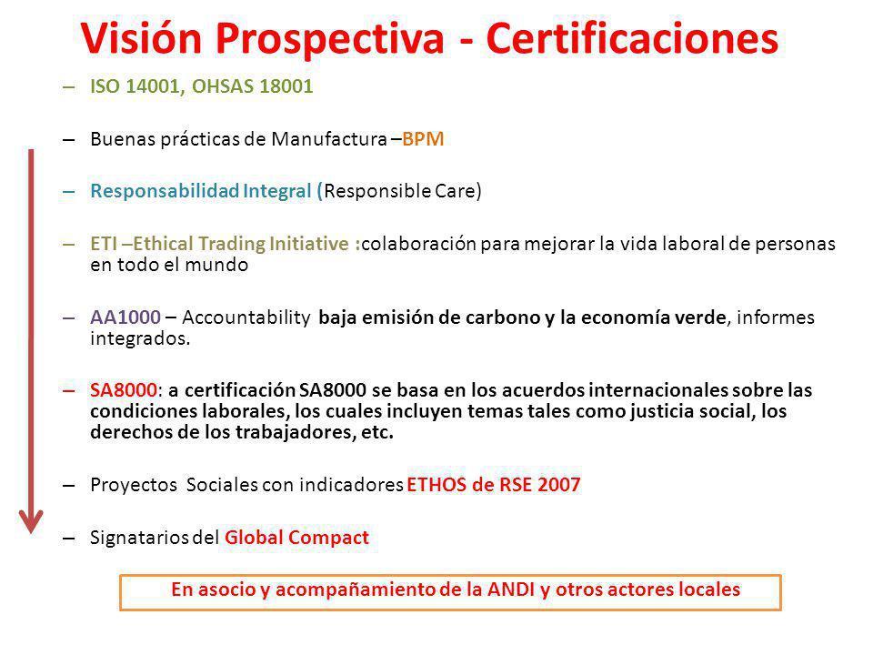 Visión Prospectiva - Certificaciones