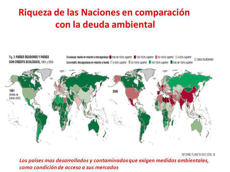 Riqueza de las Naciones en comparación