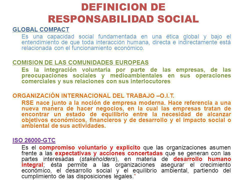 DEFINICION DE RESPONSABILIDAD SOCIAL