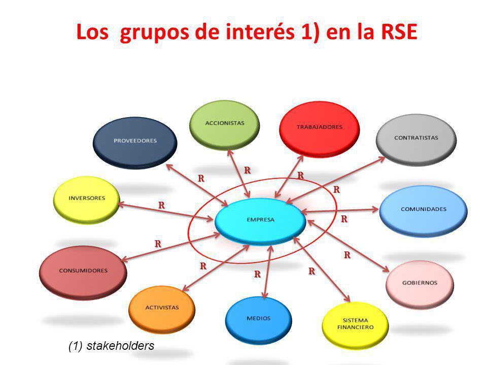 Los grupos de interés 1) en la RSE