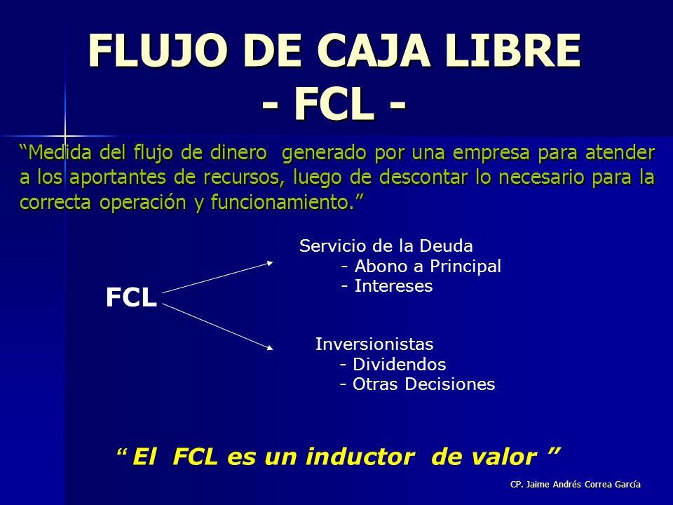 FLUJO DE CAJA LIBRE - FCL -