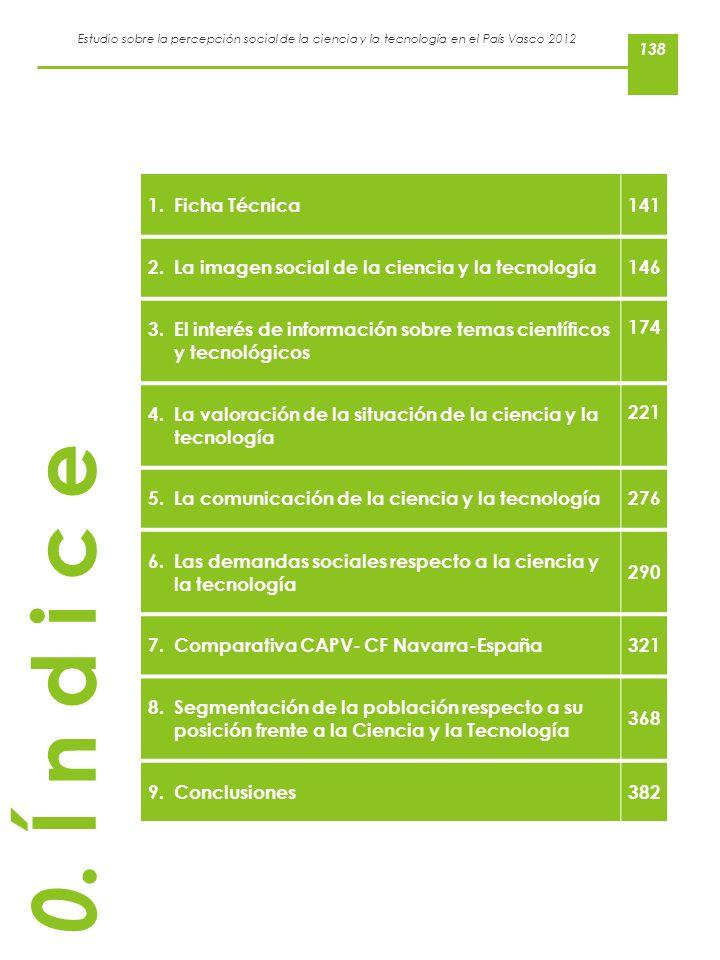 1. Ficha Técnica 141. 2. La imagen social de la ciencia y la tecnología. 146. 3. El interés de información sobre temas científicos y tecnológicos.