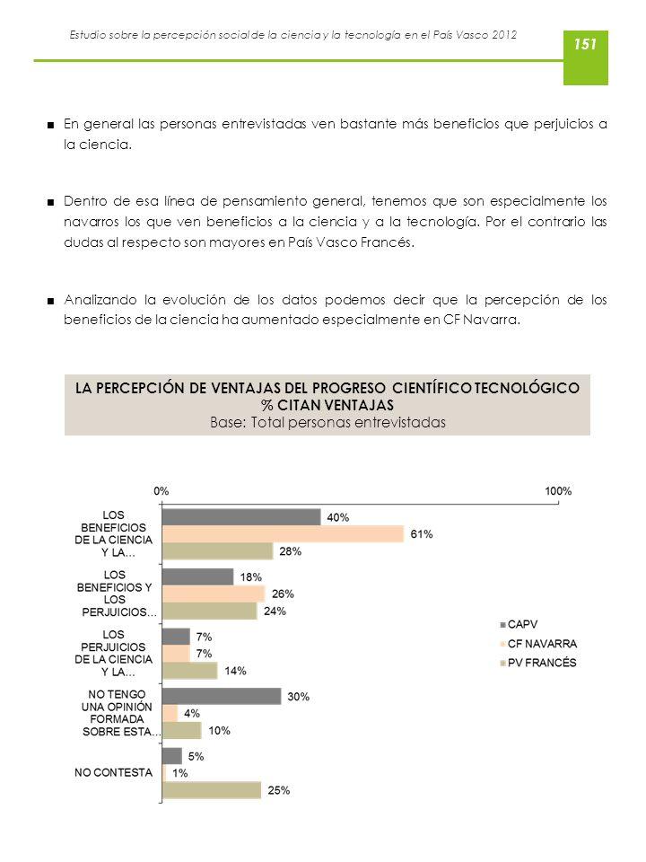LA PERCEPCIÓN DE VENTAJAS DEL PROGRESO CIENTÍFICO TECNOLÓGICO