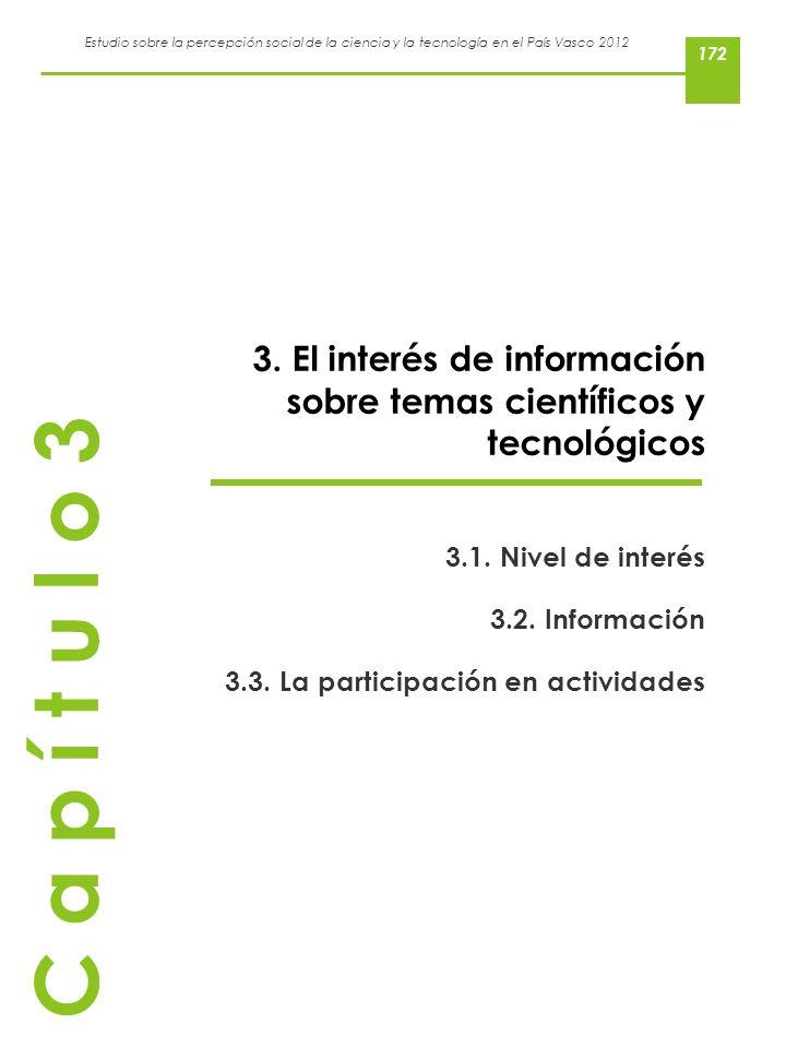 3. El interés de información sobre temas científicos y tecnológicos